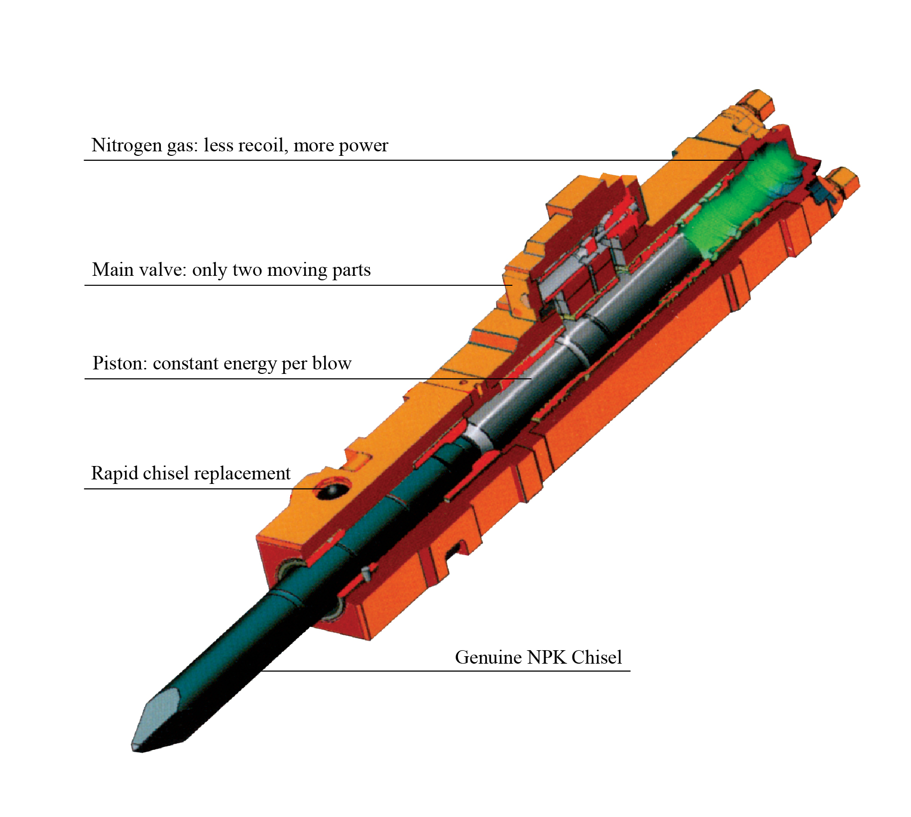 GH hydraulic hammer
